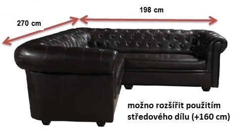 Sestava Chesterfield