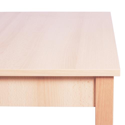 Kuchyňské dřevěné stoly